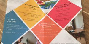 agence communication coubon